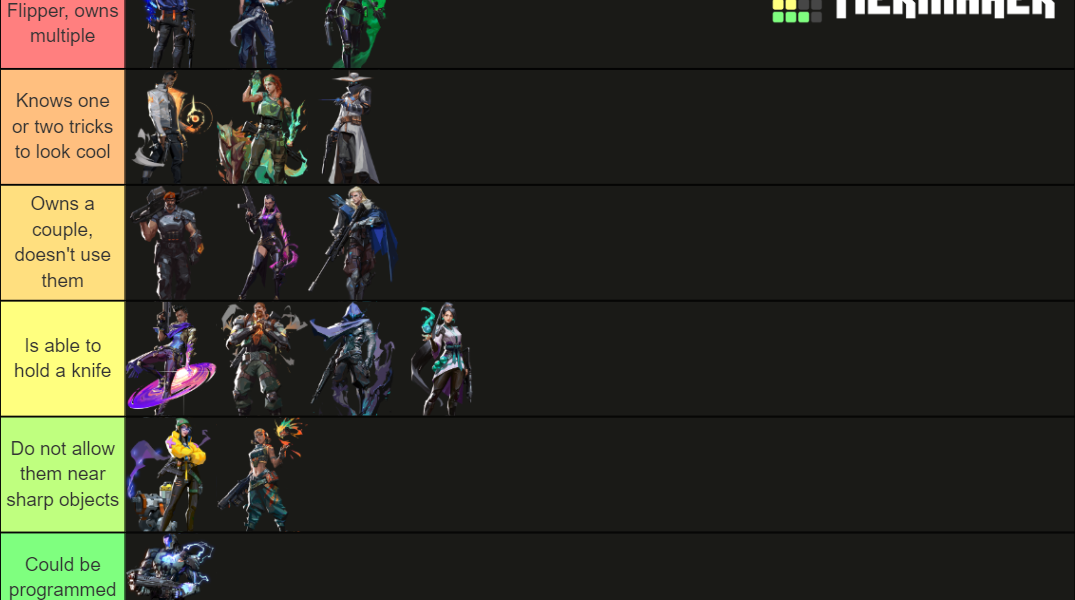 Agent tier list based on how good they are with a butterfly knife/balisong via /